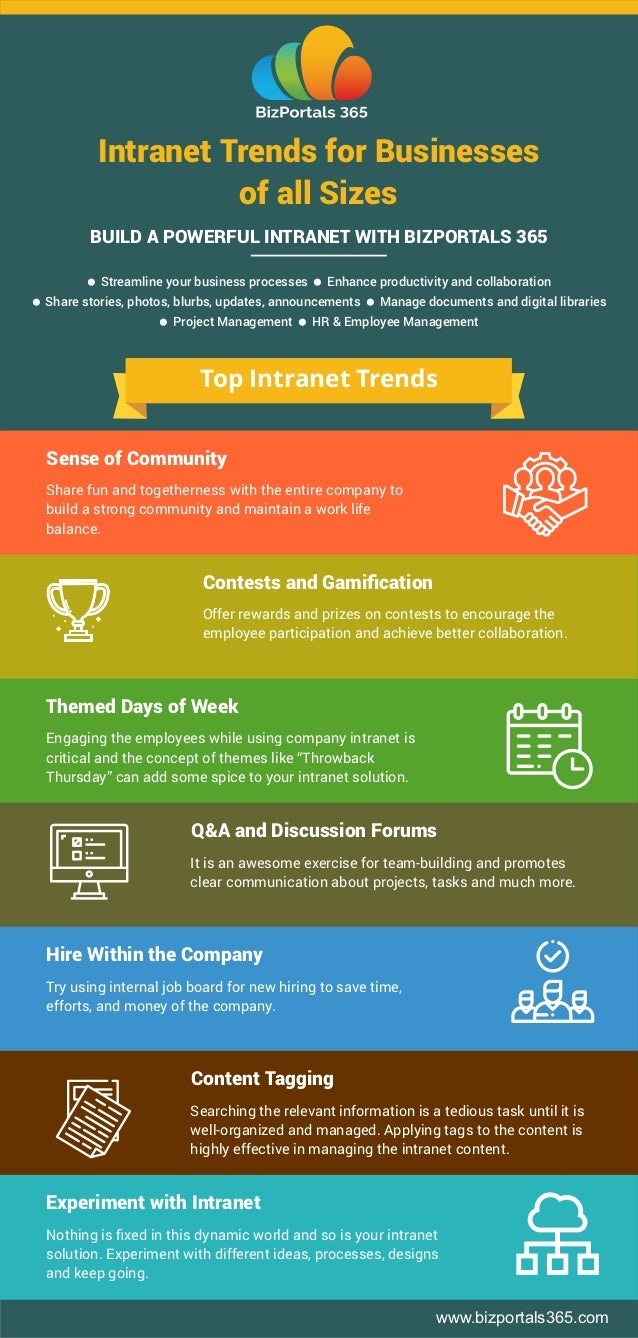 Intranet Trends for Businesses of all Sizes = Streamline your business processes = Enhance productivity and collaboration ...