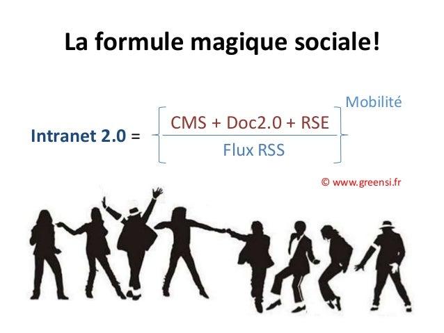 La formule magique sociale! CMS + Doc2.0 + RSE Flux RSS Mobilité Intranet 2.0 = © www.greensi.fr