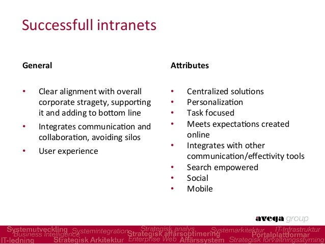 Intranet 3.0 is social and mobile Slide 2