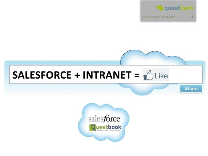 CORPORATE INTRANET   1SALESFORCE + INTRANET =