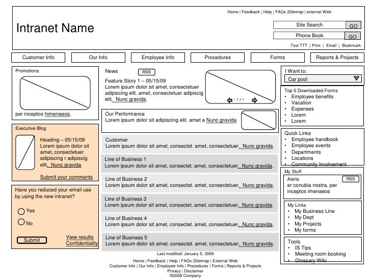 6 best images of site map example website site map examples.