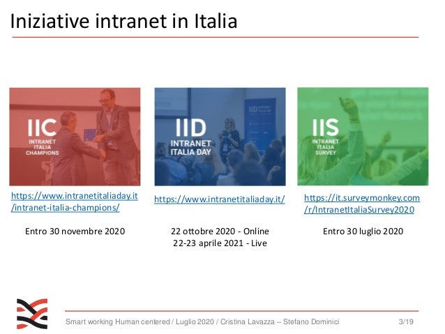 Intranet management  - creare uno smart working human centered Slide 3