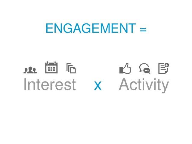 ENGAGEMENT =  Interest x Activity
