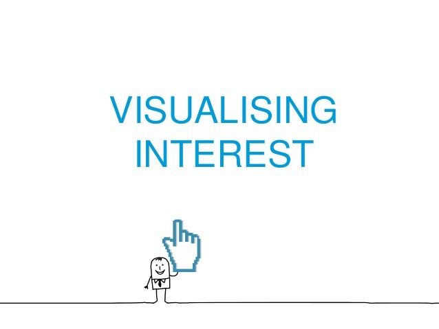 VISUALISING  INTEREST