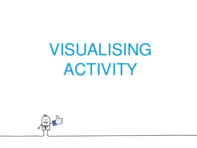 VISUALISING  ACTIVITY