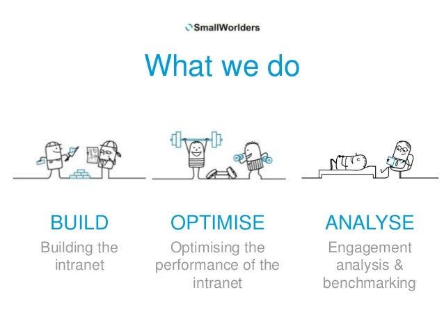 Measuring intranet engagement Slide 2