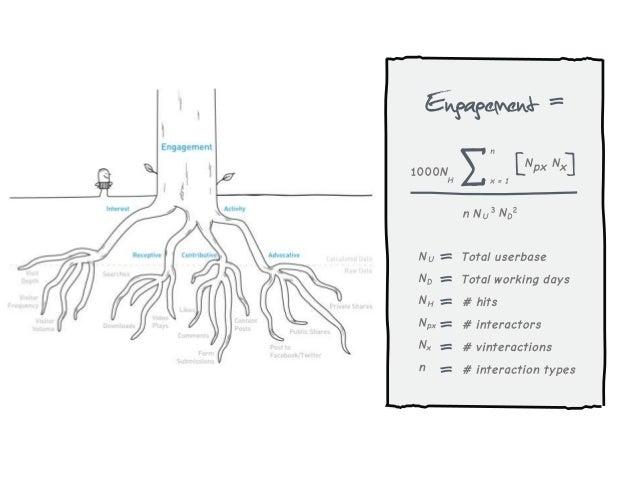 1. External Benchmarking  2: Internal Diagnosis