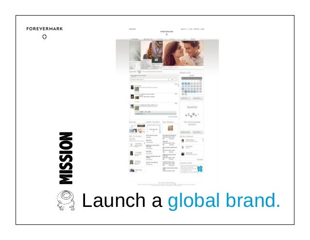 MISSION Launch a global brand.