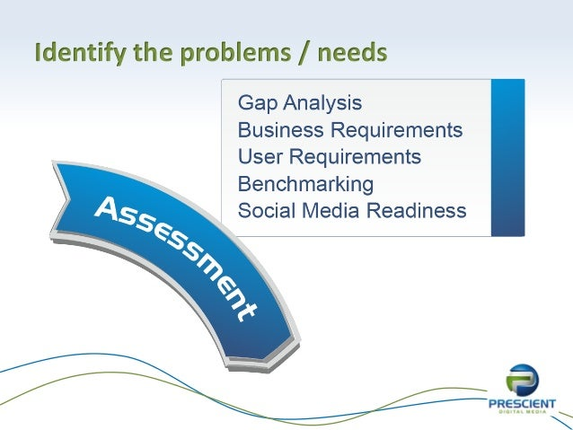 Identify the problems / needs