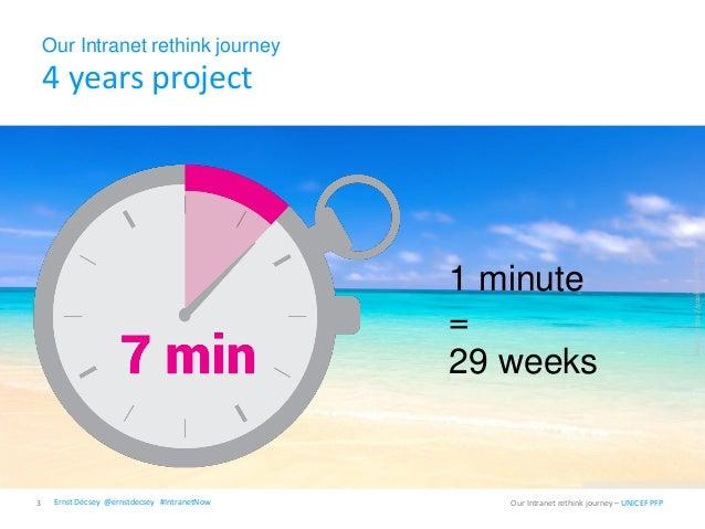 Our Intranet rethink journey 4 years project 3 Source:https://goo.gl/AaRP7M Our Intranet rethink journey – UNICEF PFP 1 mi...