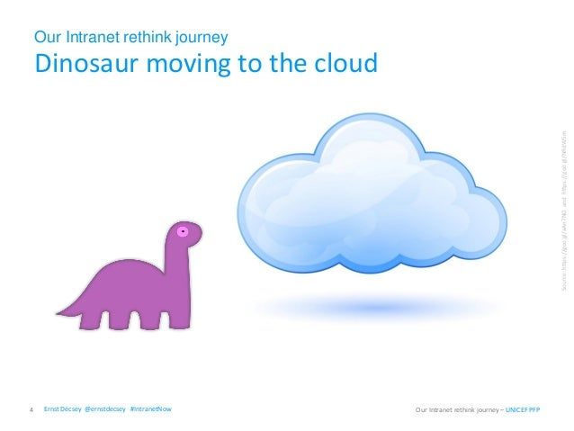 Our Intranet rethink journey Dinosaur moving to the cloud 4 Source:https://goo.gl/aAn7NOandhttps://goo.gl/NRdW5m Our Intra...