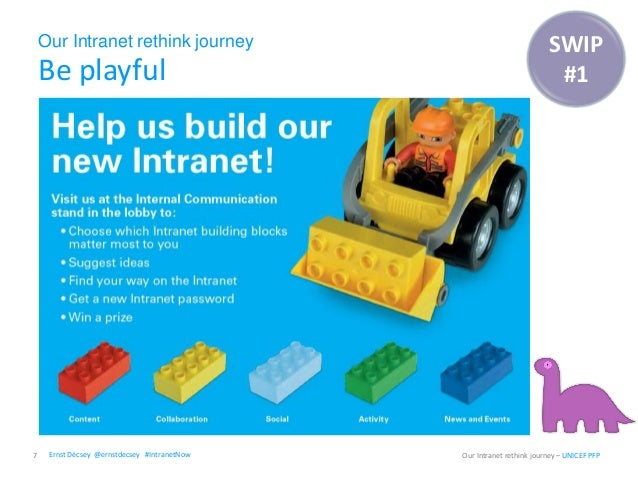 Our Intranet rethink journey Be playful 7 Our Intranet rethink journey – UNICEF PFP SWIP #1 Ernst Décsey @ernstdecsey #Int...