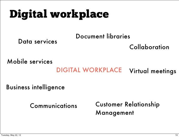 Digital workplace                                   Document libraries                Data services                       ...