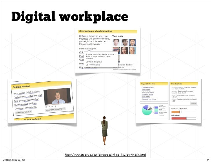 Digital workplace                      http://www.steptwo.com.au/papers/kmc_keysdw/index.htmlTuesday, May 22, 12          ...