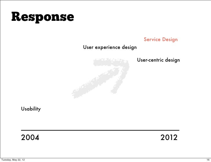 Response                                                       Service Design                           User experience de...