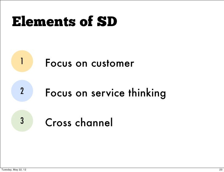 Elements of SD              1       Focus on customer              2       Focus on service thinking              3       ...