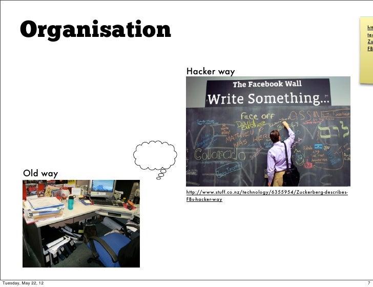 Organisation                                                                     htt                                      ...