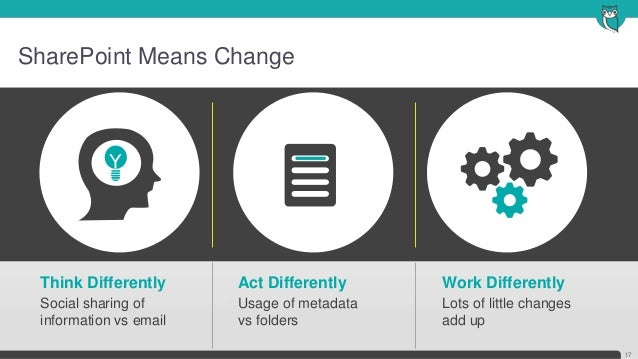 SharePoint Means Change17Lots of little changesadd upWork DifferentlySocial sharing ofinformation vs emailThink Differentl...