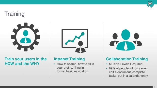 Training21Train your users in theHOW and the WHYIntranet Training• How to search, how to fill inyour profile, filling info...