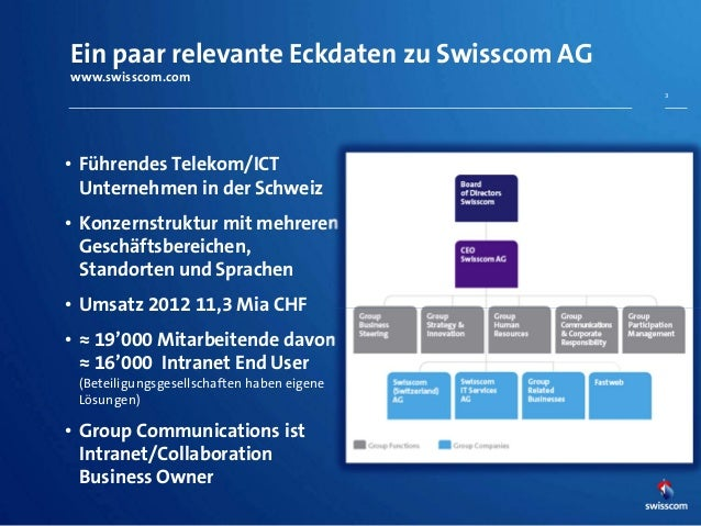Transformation des Corporate Intranet zum integrierten Digital Workplace - Good Practices zum Social Intranet Slide 3