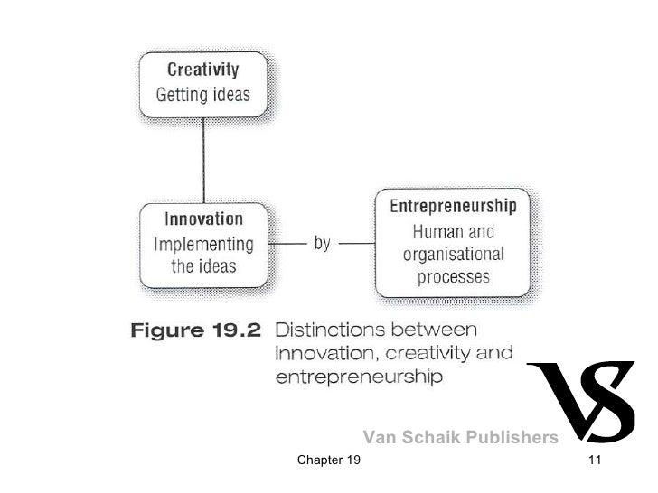 Van Schaik Publishers