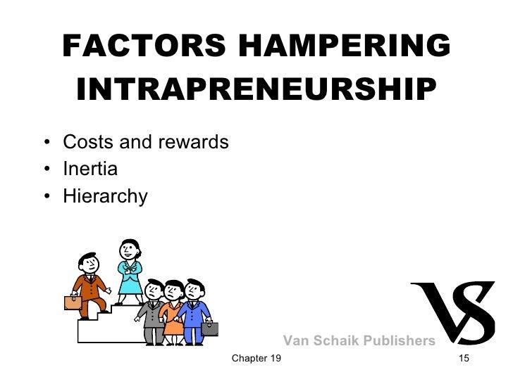 FACTORS HAMPERING INTRAPRENEURSHIP <ul><li>Costs and rewards </li></ul><ul><li>Inertia </li></ul><ul><li>Hierarchy </li></...