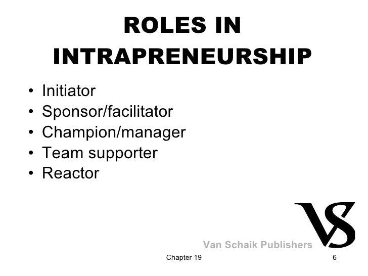 ROLES IN INTRAPRENEURSHIP <ul><li>Initiator </li></ul><ul><li>Sponsor/facilitator </li></ul><ul><li>Champion/manager </li>...