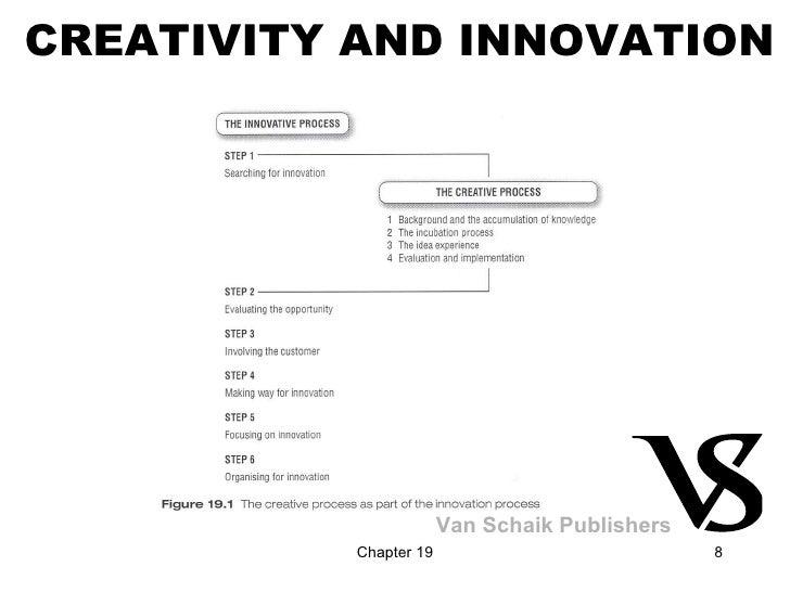 CREATIVITY AND INNOVATION Van Schaik Publishers
