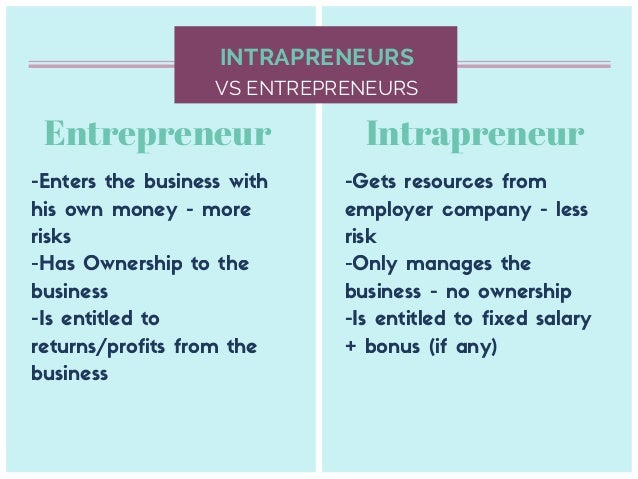 entrepreneurship an intrapreneurship Exploring the links between entrepreneurial orientation and intrapreneurship in  smes journal of small business and enterprise development: bingley.