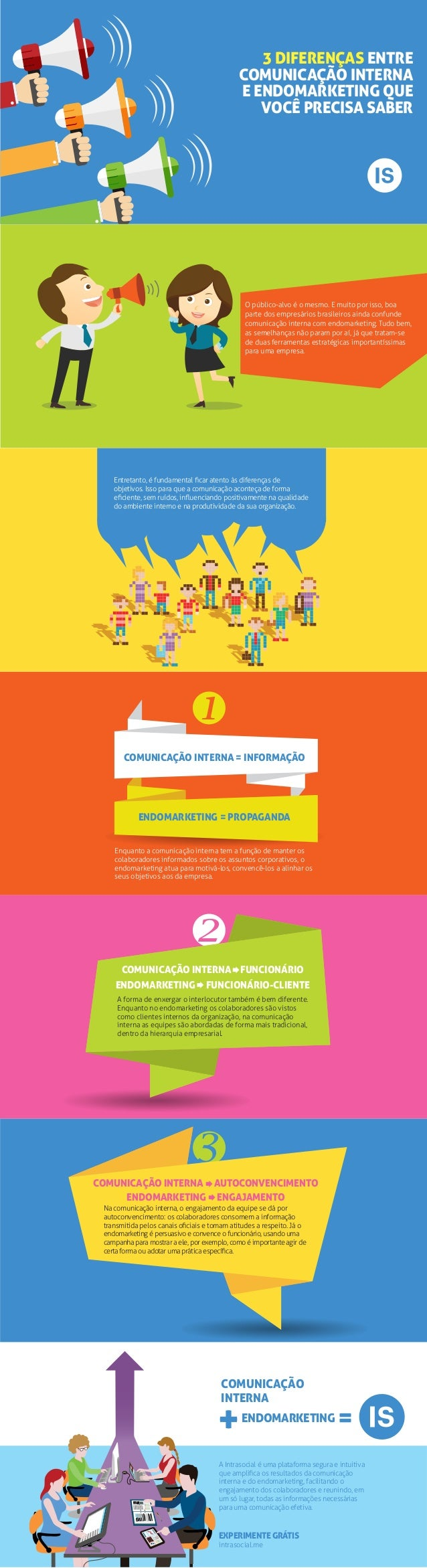 A Intrasocial é uma plataforma segura e intuitiva que amplifica os resultados da comunicação interna e do endomarketing, fa...