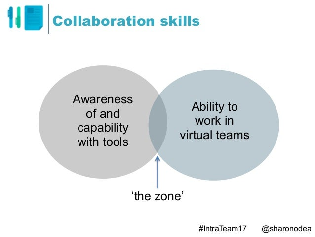 Collaboration skills Awareness of and capability with tools Ability to work in virtual teams 'the zone' #IntraTeam17 @shar...