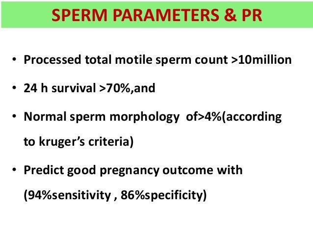 unexplained infertility vintrauterine insemination dr