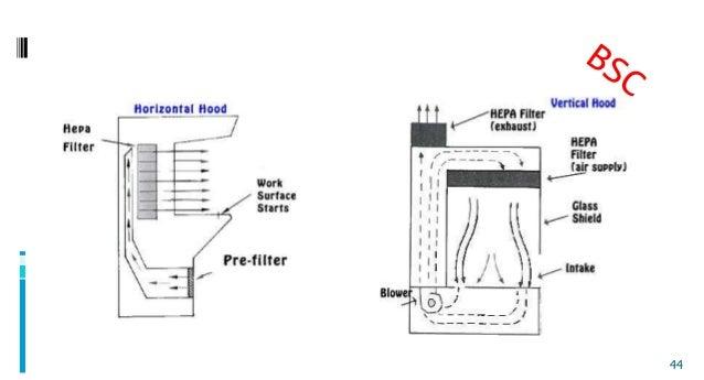 intravenous admixture system