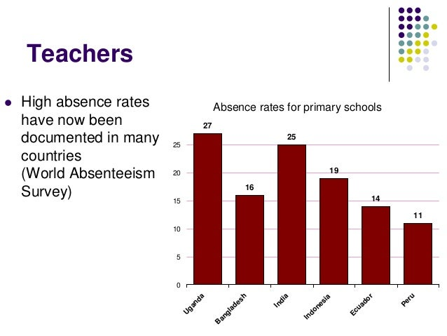 Teachers   High absence rates                     Absence rates for primary schools    have now been                     ...