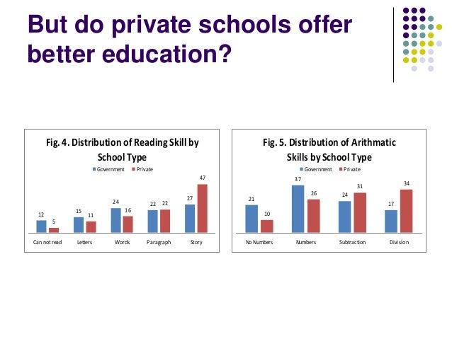 But do private schools offerbetter education?       Fig. 4. Distribution of Reading Skill by                            Fi...