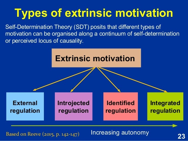 forms of motivation There are two primary types of motivation - intrinsic motivation and extrinsic motivation.