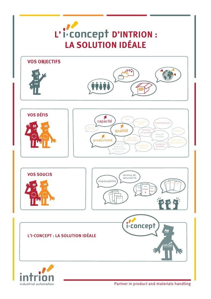l'             d'intrion :                       La solution idéale                                               RO     ...
