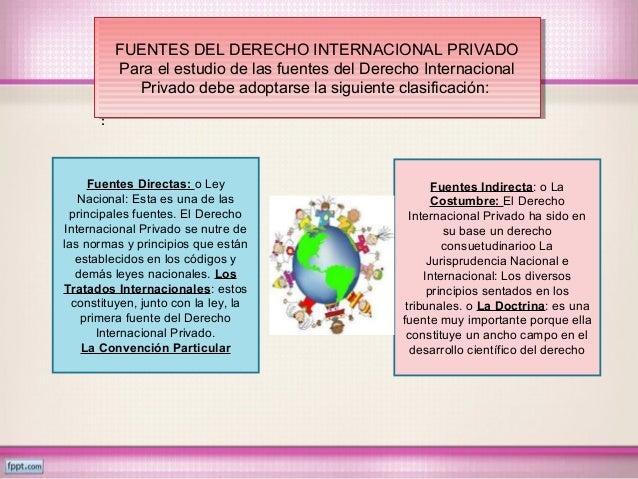 : FUENTES DEL DERECHO INTERNACIONAL PRIVADO Para el estudio de las fuentes del Derecho Internacional Privado debe adoptars...