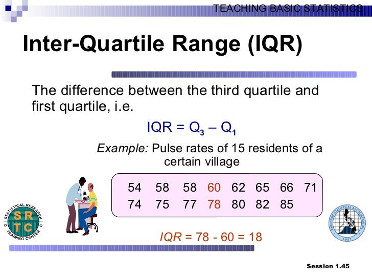 Pics For > Interquartile Range Example