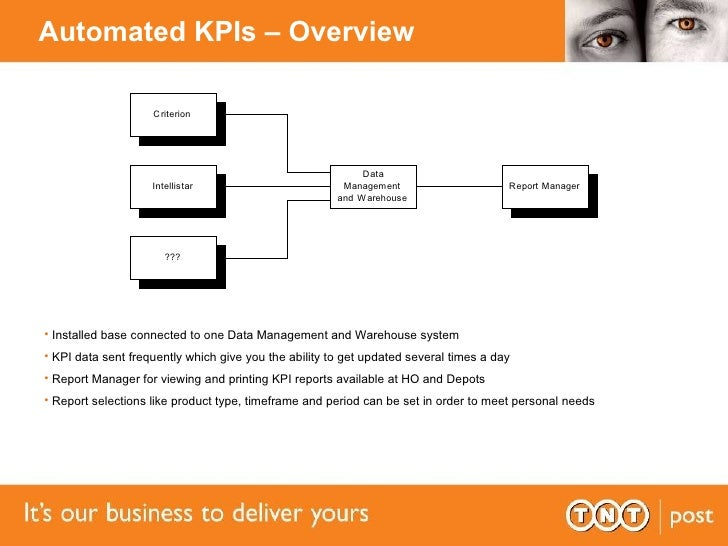 Introduction kpis and oee for Automated templates for intros