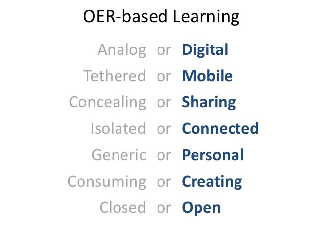 2. Remix OER Assign students to organize and transform OER to more teach effectively