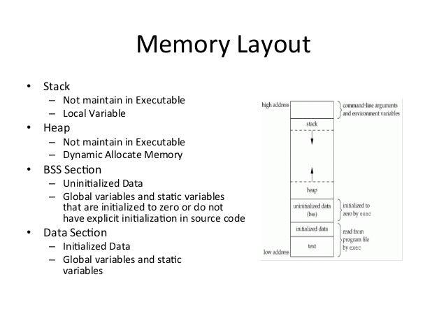 Intro  to static analysis
