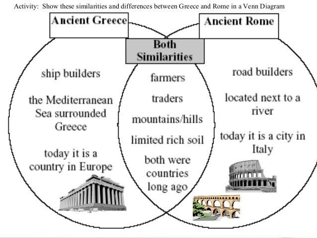 greece and rome comparison essay