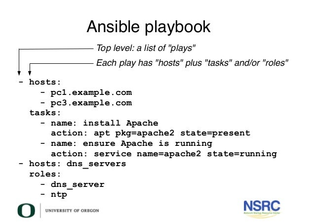 Configuration management in ansible for Ansible template example
