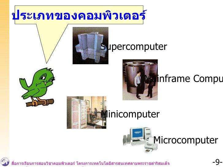 ประเภทของคอมพิวเตอร์ Supercomputer Mainframe Computer Minicomputer Microcomputer