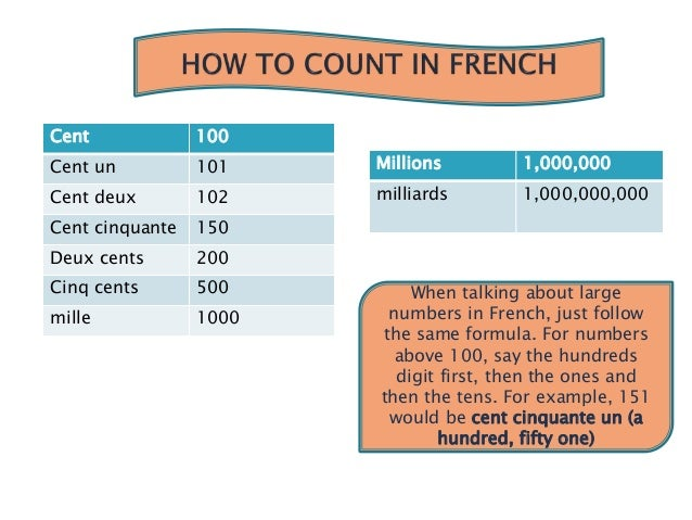 how to write cents in french