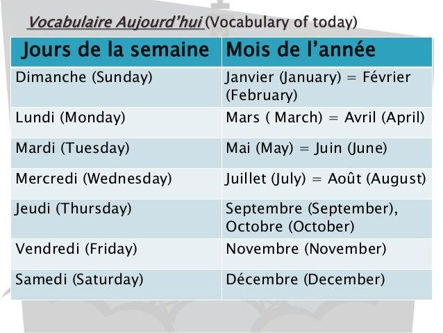 Jours de la semaine Mois de l'année Dimanche (Sunday) Janvier (January) = Février (February) Lundi (Monday) Mars ( March) ...