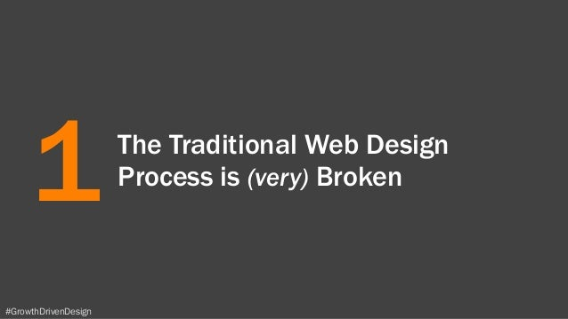 Rethinking Website Design: Creating a Peak-Performing Website with Less Risk and Headache Slide 3