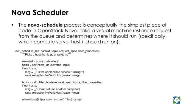 Nova Scheduler     The nova-schedule process is conceptually the simplest piece of      code in OpenStack Nova: take a vi...