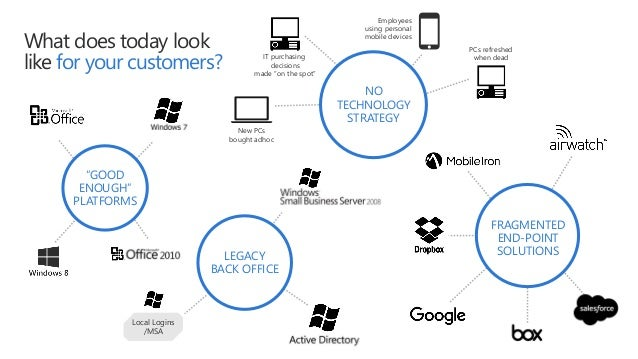 microsoft 365 personal vs business